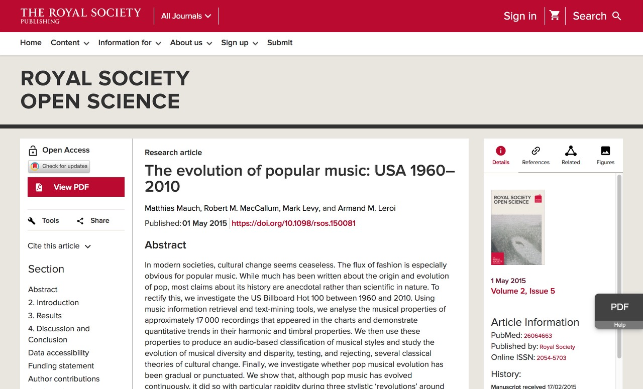 The evolution of popular music: USA 1960–2010 | Royal Society Open Science
