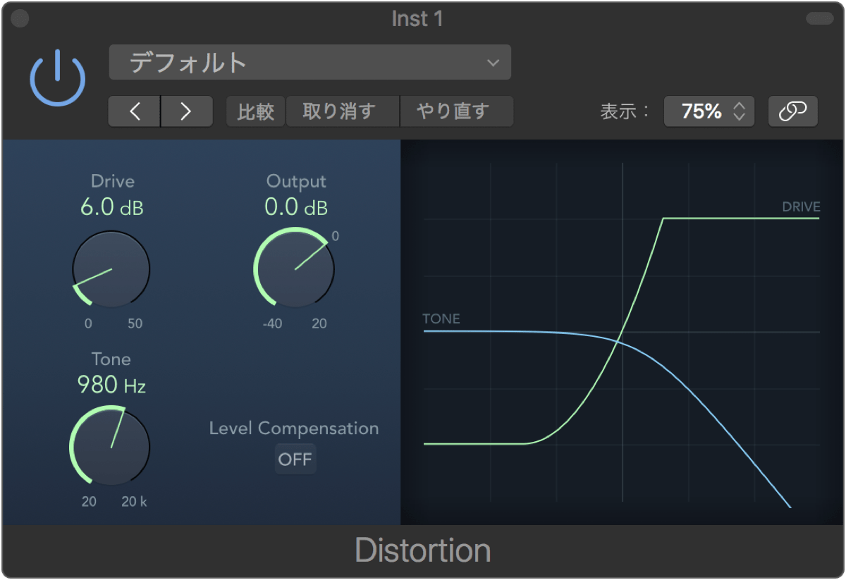 Logic Pro X 10.2.1 Distortion
