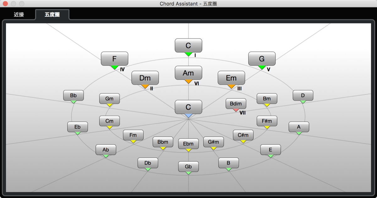 Cubaseの Chord Assistant