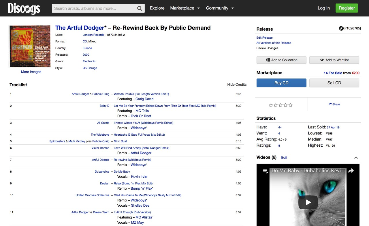 The Artful Dodger* - Re-Rewind Back By Public Demand (CD) at Discogs