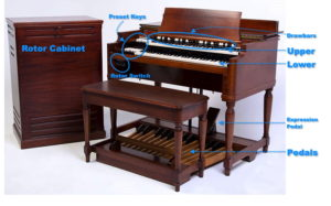 Hammond B3 (Photo via How Is The Hammond Organ? – One Of The Most Influential Keyboard Instruments In Contemporary Music | Keyboard Play)
