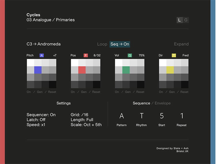 ©Review: Cycle by Slate and Ash - Sample Library Review